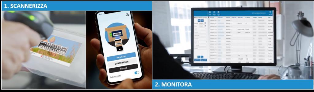 Scannerizza tramite lettore ottico o smartphone e monitora quando e dove vuoi